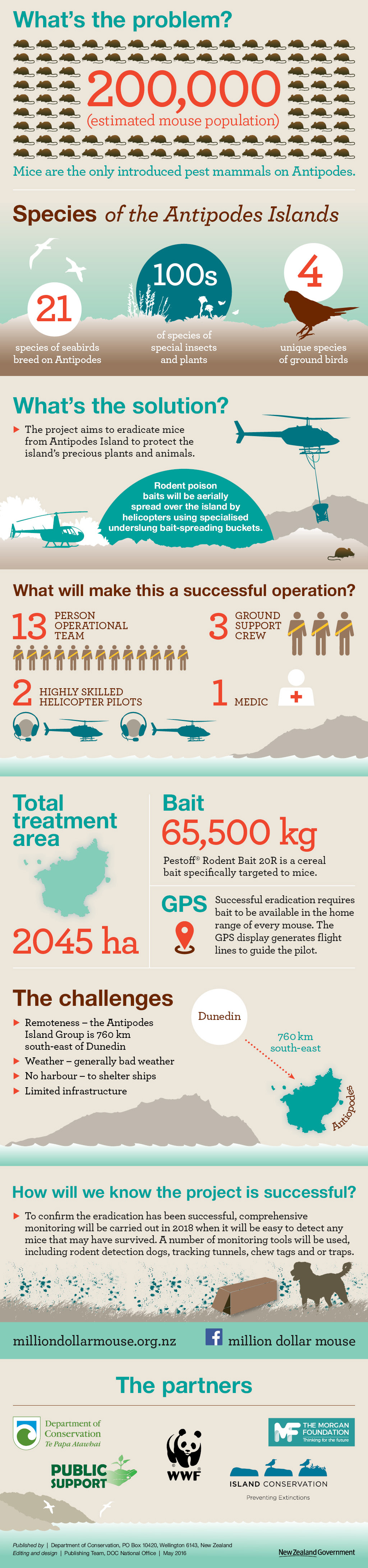 Island conservation science New Zealand antipodes island infographic