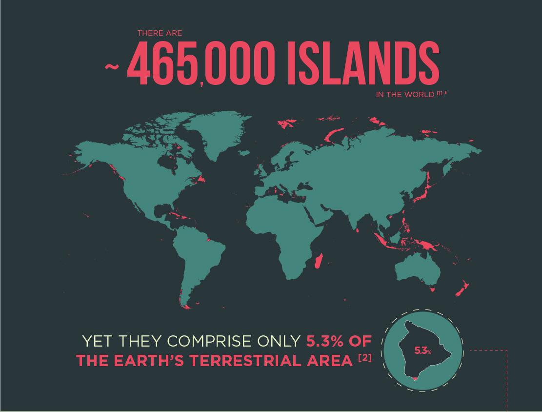 island conservation preventing extinction invasive species islands map land mass biodiversity hotspots